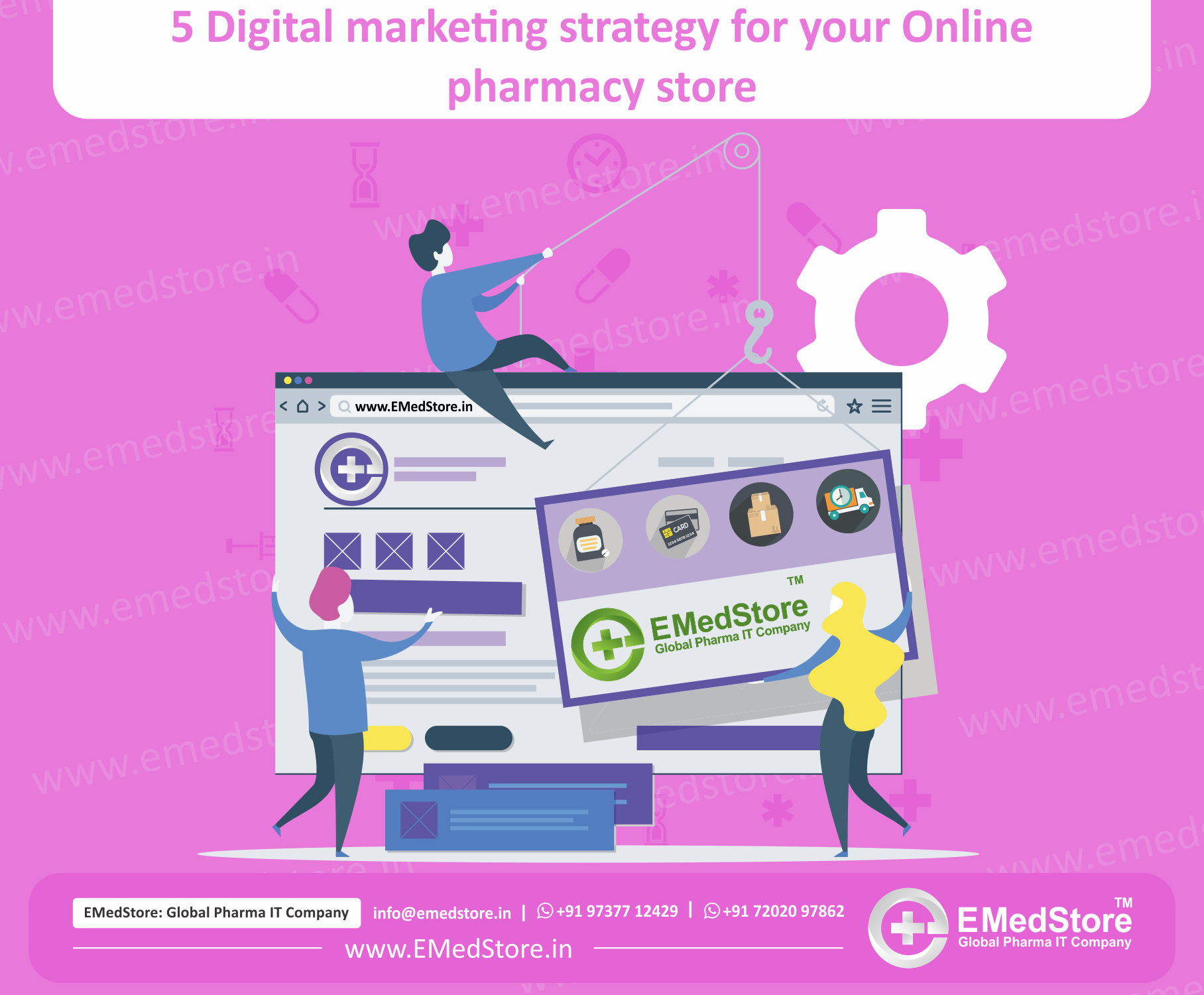 5 Digital marketing strategy for your Online pharmacy store