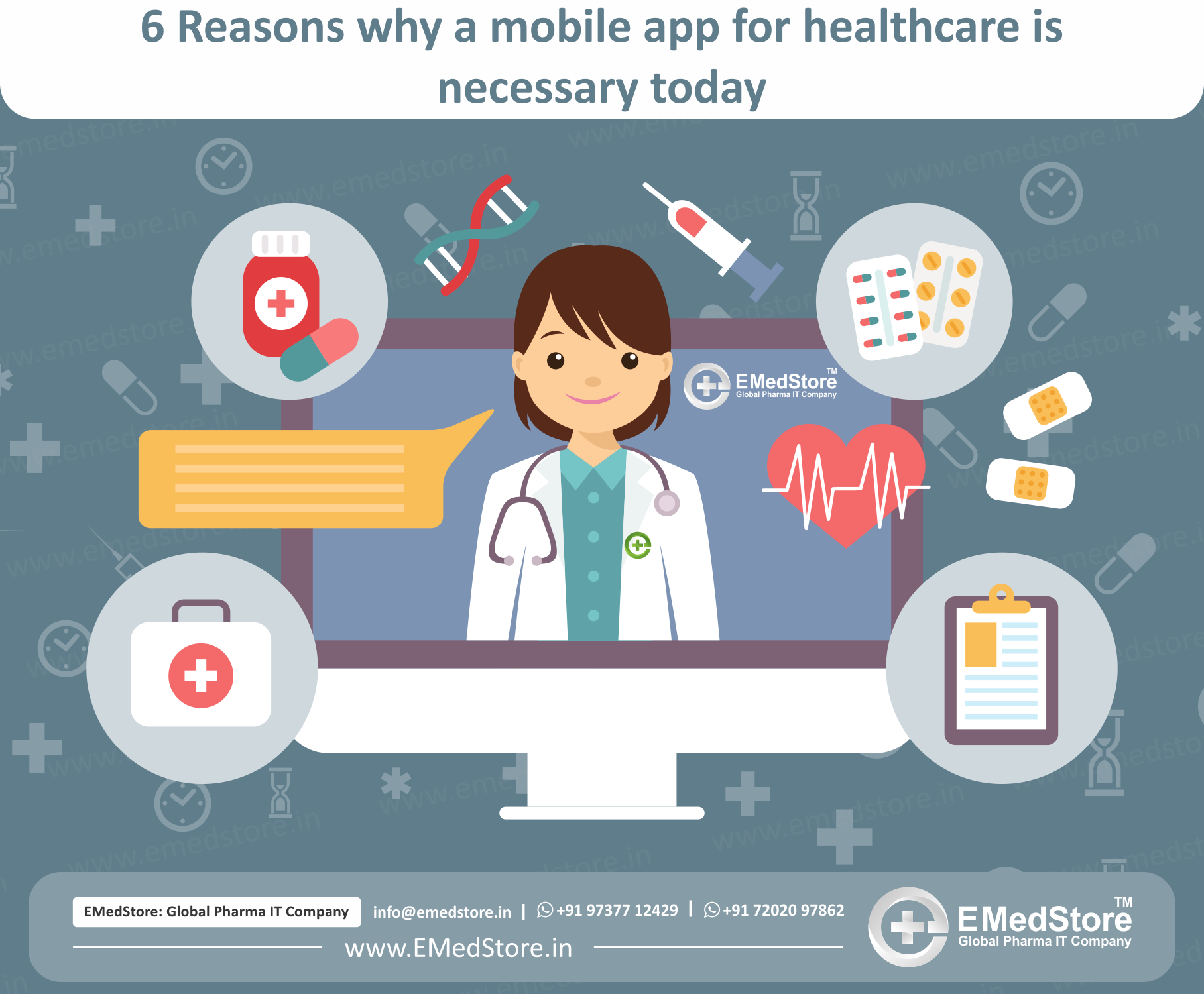 6 Reasons why a mobile app for healthcare is necessary today