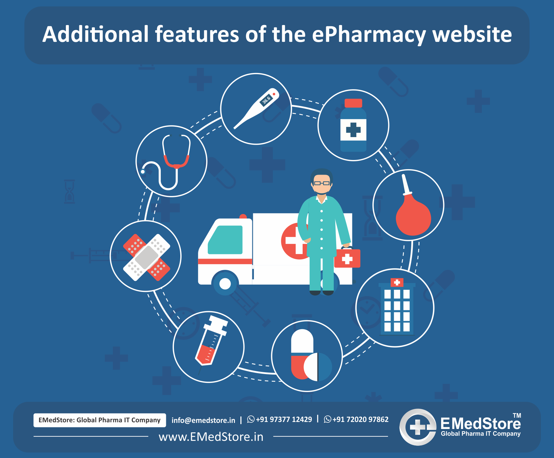 Additional features of the ePharmacy website