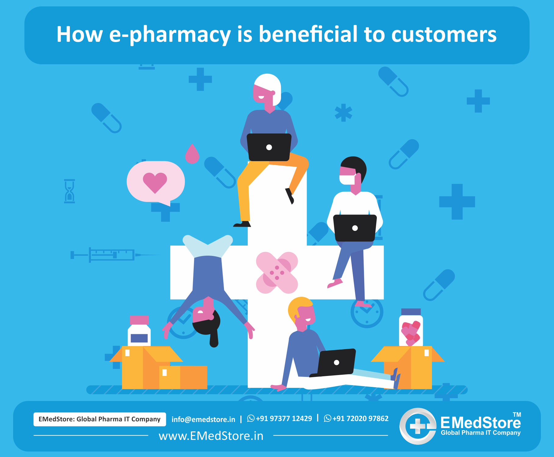 How e-pharmacy is beneficial to customers