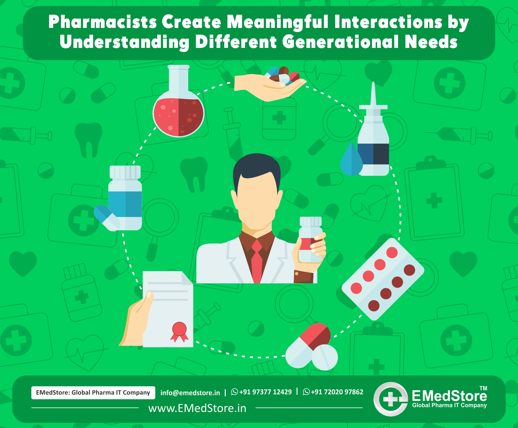 Pharmacists Create Meaningful Interactions by Understanding Different Generational Needs