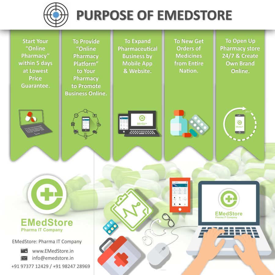 PURPOSE OF EMEDSTORE